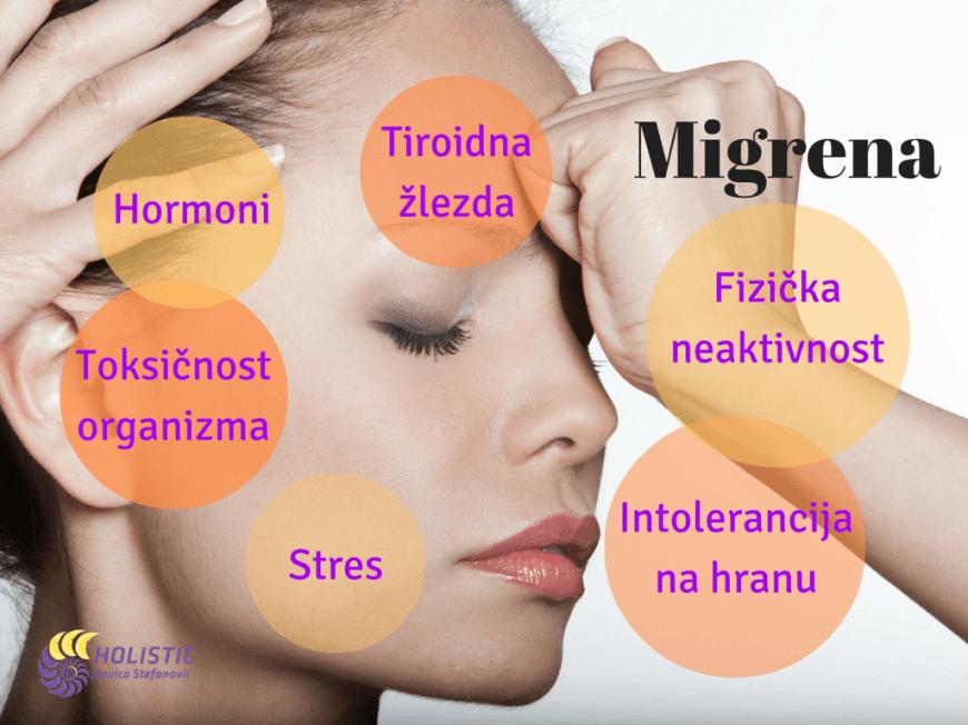 Kako se zauvijek riješiti glavobolje i migrene